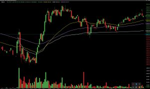 Thursday Trading Recap
